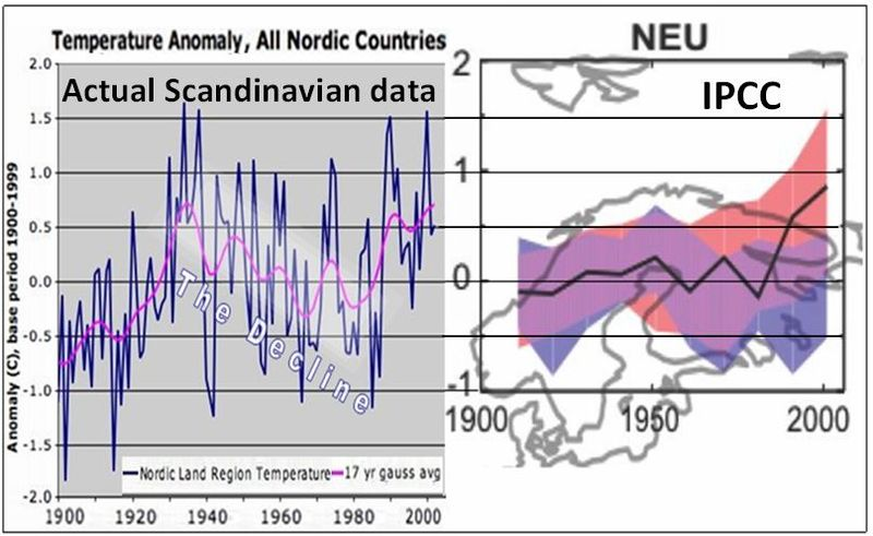 CompareScandinavia